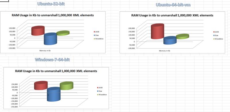 Ram-usage-summary-1000000